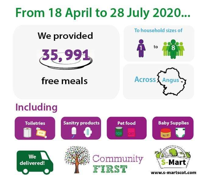 S-Mart Grocery pack initiative 2020